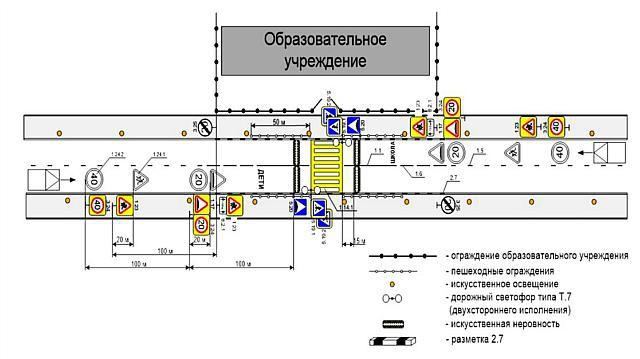 светофор для пешеходных переходов со знаком