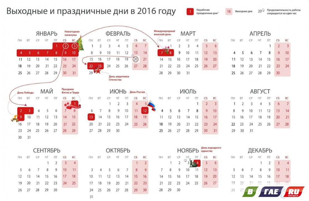 какие дни не защитываются в отпуск в марте 2016года