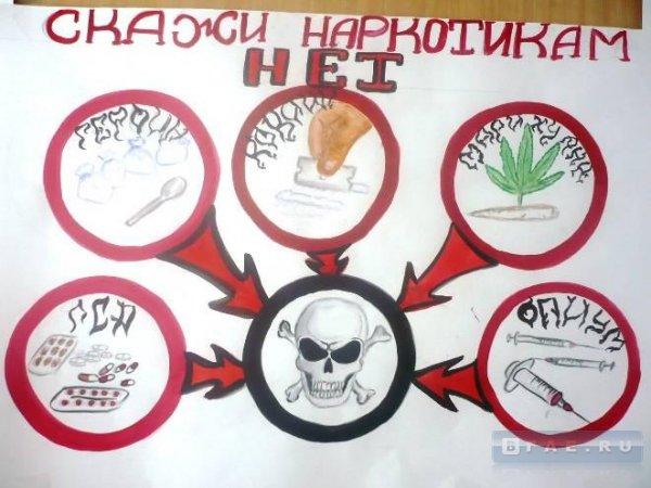 Плакаты против наркотиков и алкоголизма лечение алкоголизма в клиниках города уфы