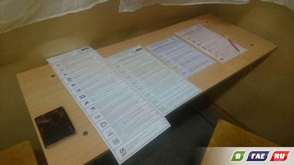 В Гайском округе проголосовало 12 222 из 38 767 избирателей